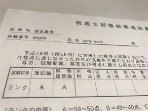 税理士試験結果通知書