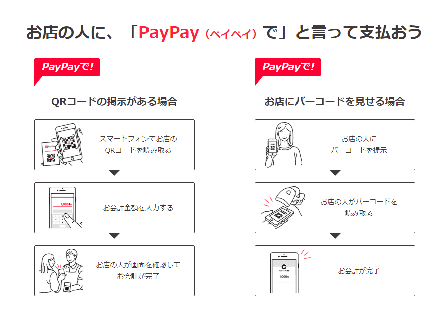 PayPay決済手順