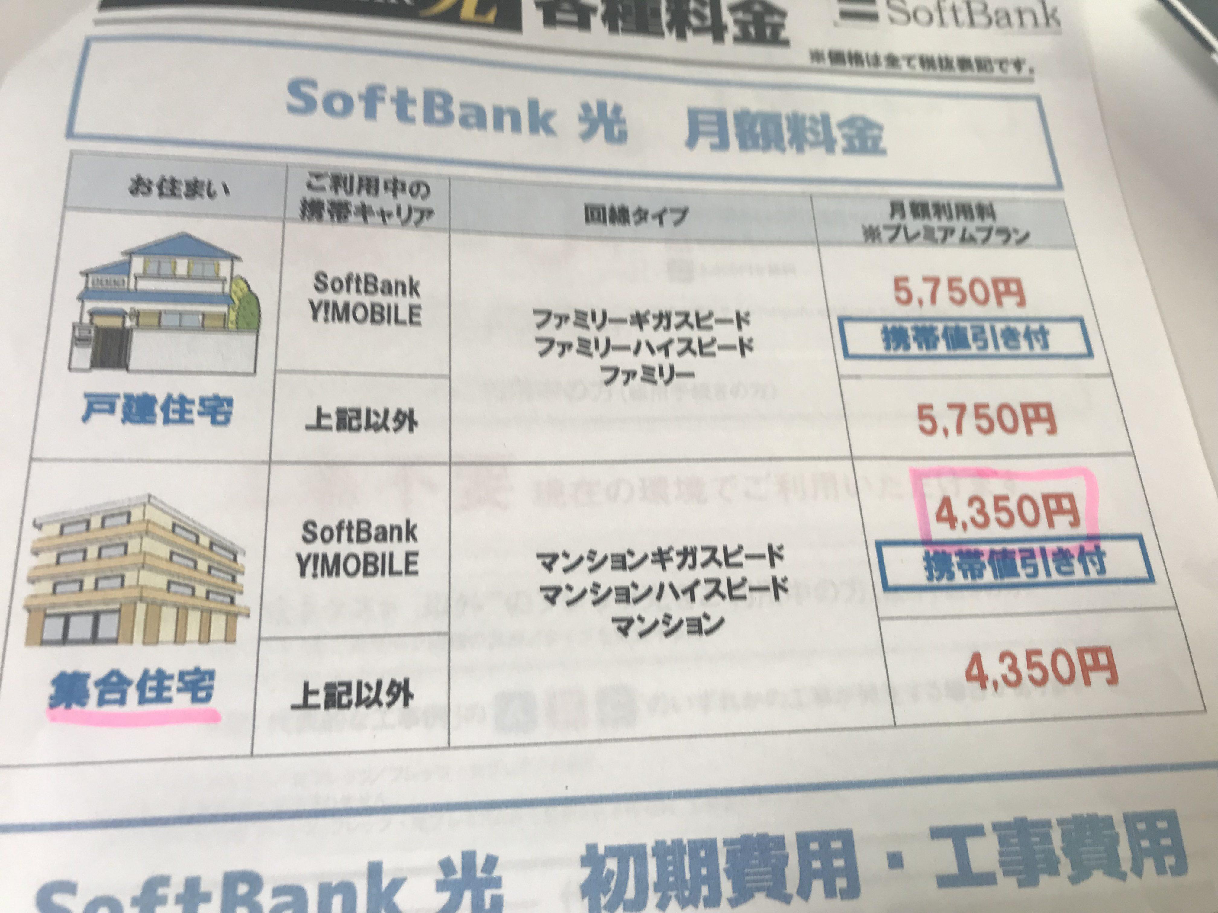 Softbank光加入時の説明資料
